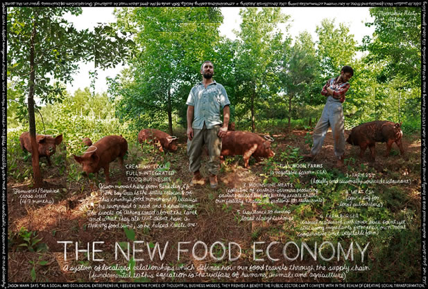 collage image depicting people working in a woodland with pigs, words describing the activity and the title The New Food Economy